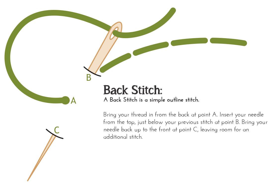 Back Stitch Wee Folk Art Blanket Diagram